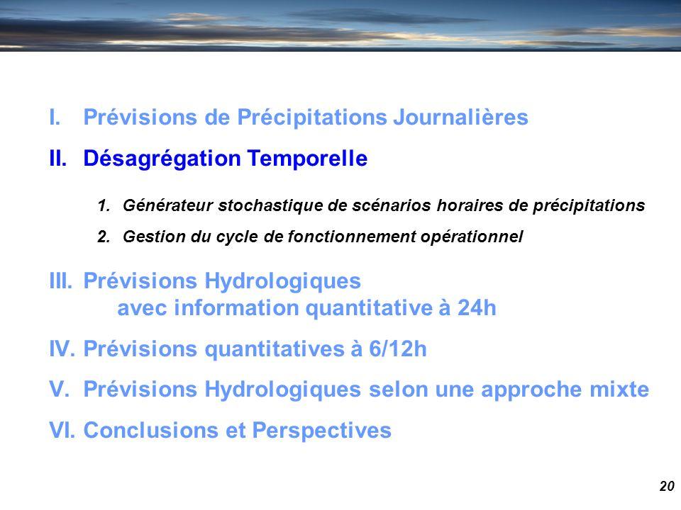 20 I.Prévisions de Précipitations Journalières II.Désagrégation Temporelle III.Prévisions Hydrologiques avec information quantitative à 24h IV.Prévisi