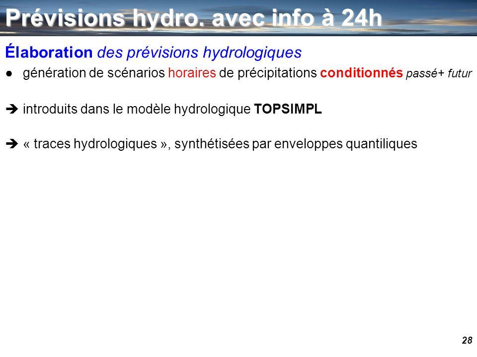 28 Prévisions hydro. avec info à 24h Élaboration des prévisions hydrologiques génération de scénarios horaires de précipitations conditionnés passé+ f
