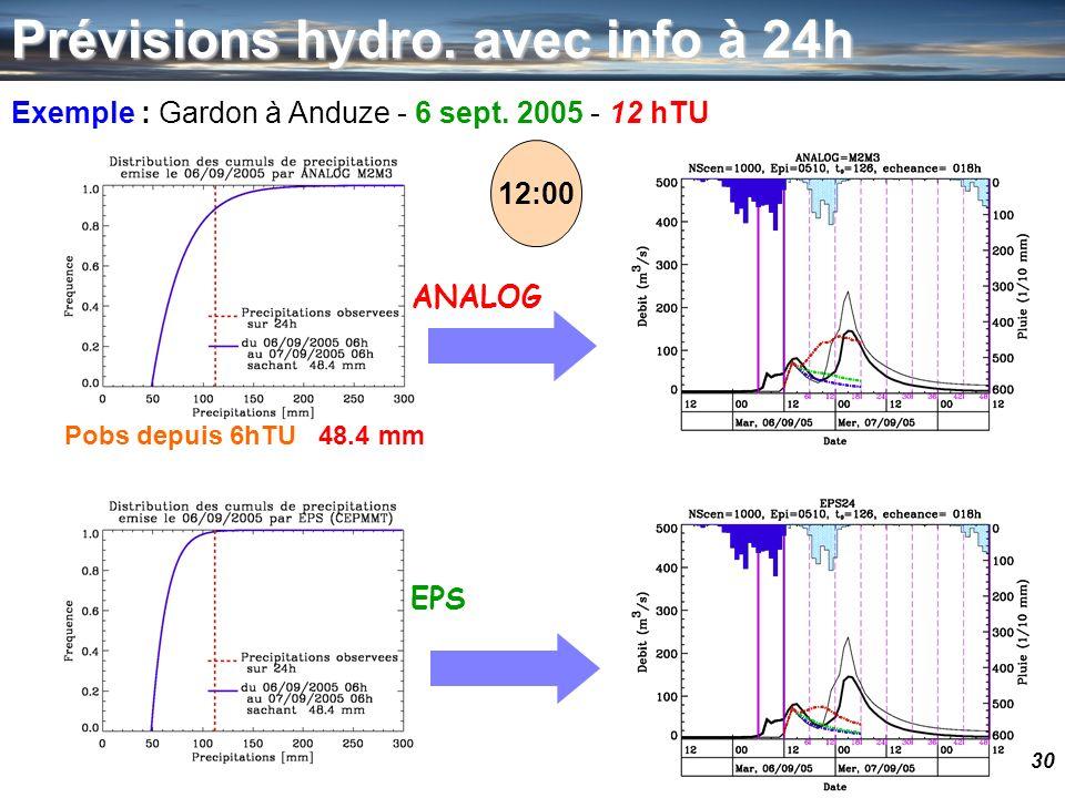 30 Exemple : Gardon à Anduze - 6 sept. 2005 - 12 hTU Pobs depuis 6hTU 48.4 mm Prévisions hydro. avec info à 24h 12:00 EPS ANALOG