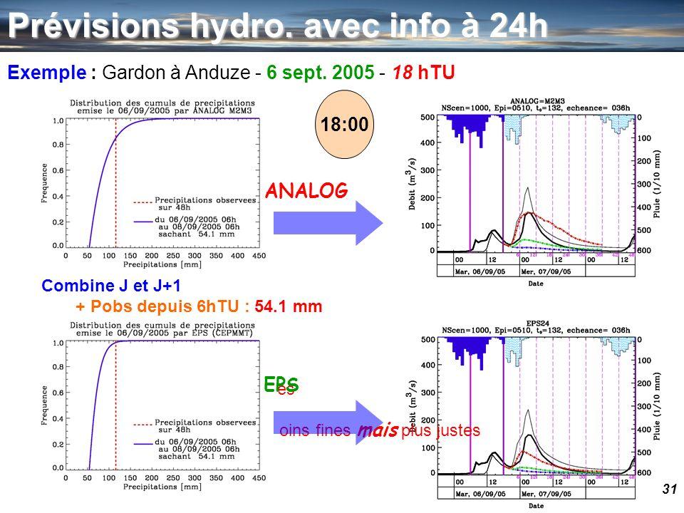 31 Exemple : Gardon à Anduze - 6 sept. 2005 - 18 hTU EPS trop fines ANALOG moins fines mais plus justes Prévisions hydro. avec info à 24h EPS ANALOG 1