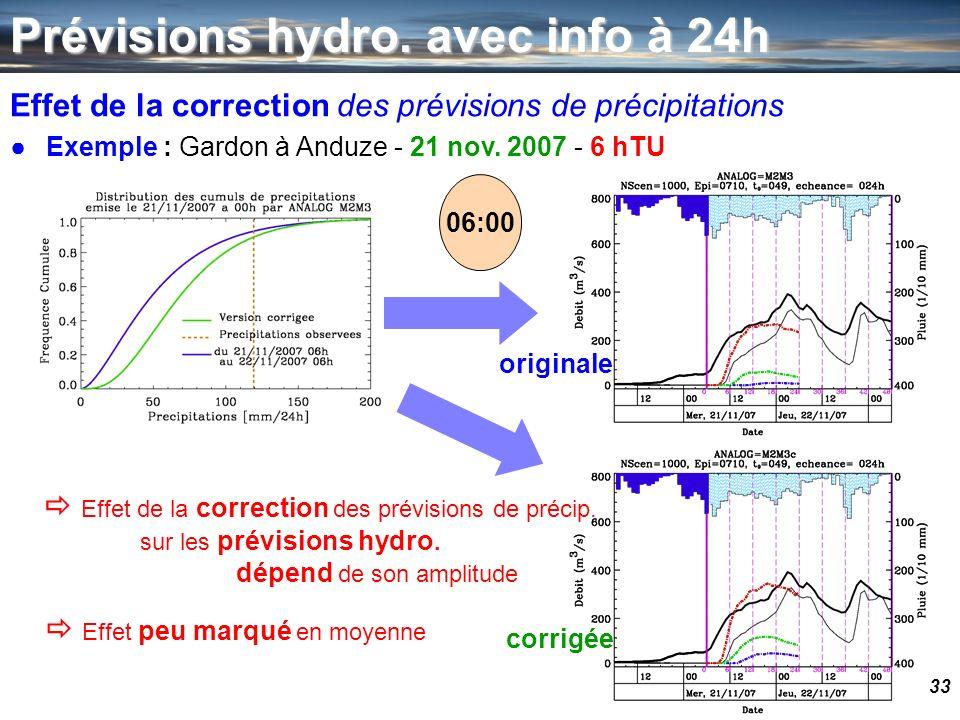 33 Effet de la correction des prévisions de précipitations Exemple : Gardon à Anduze - 21 nov. 2007 - 6 hTU originale corrigée Effet de la correction