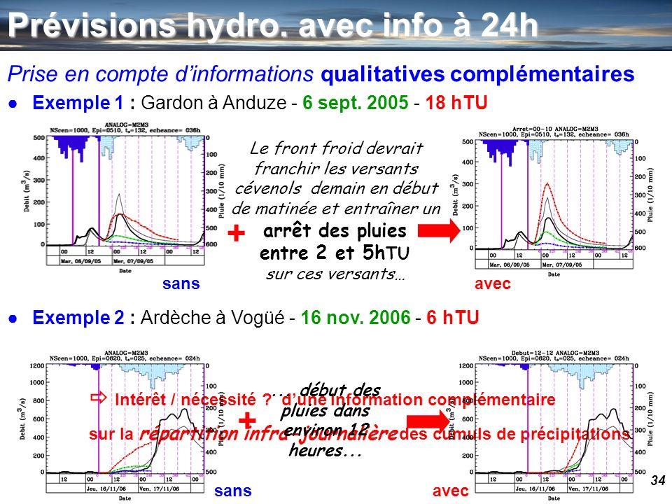 34 Intérêt / nécessité ? dune information complémentaire sur la répartition infra-journalière des cumuls de précipitations Prise en compte dinformatio