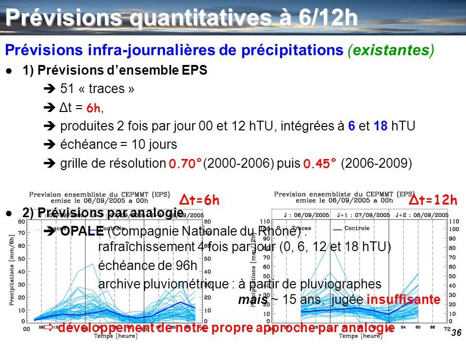 36 Prévisions quantitatives à 6/12h Prévisions infra-journalières de précipitations (existantes) 1) Prévisions densemble EPS 51 « traces » Δt = 6h, pr