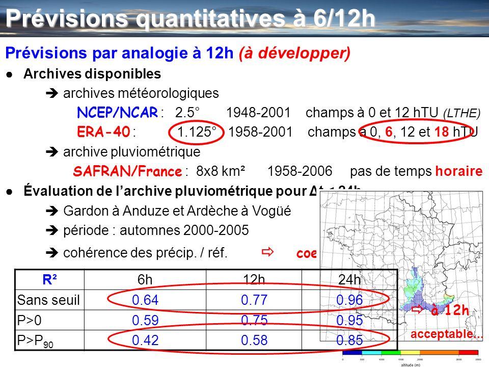 37 Prévisions quantitatives à 6/12h Prévisions par analogie à 12h (à développer) Archives disponibles archives météorologiques NCEP/NCAR : 2.5° 1948-2