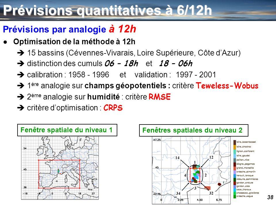38 Prévisions quantitatives à 6/12h Prévisions par analogie à 12h Optimisation de la méthode à 12h 15 bassins (Cévennes-Vivarais, Loire Supérieure, Cô