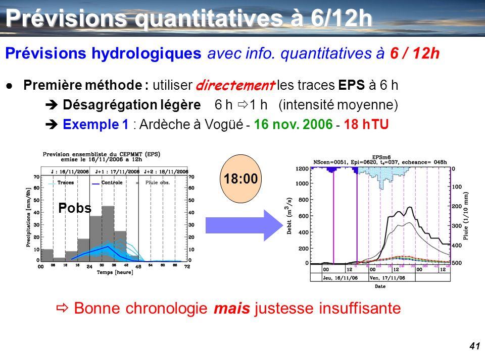 41 Prévisions quantitatives à 6/12h Prévisions hydrologiques avec info. quantitatives à 6 / 12h Première méthode : utiliser directement les traces EPS