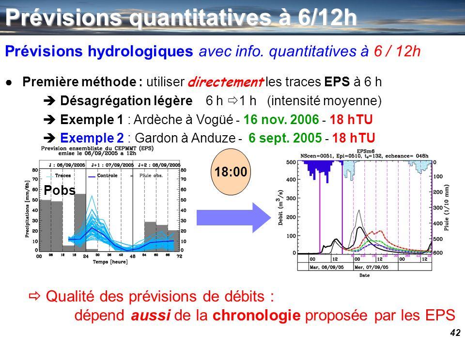 42 Prévisions hydrologiques avec info. quantitatives à 6 / 12h Première méthode : utiliser directement les traces EPS à 6 h Désagrégation légère 6 h 1