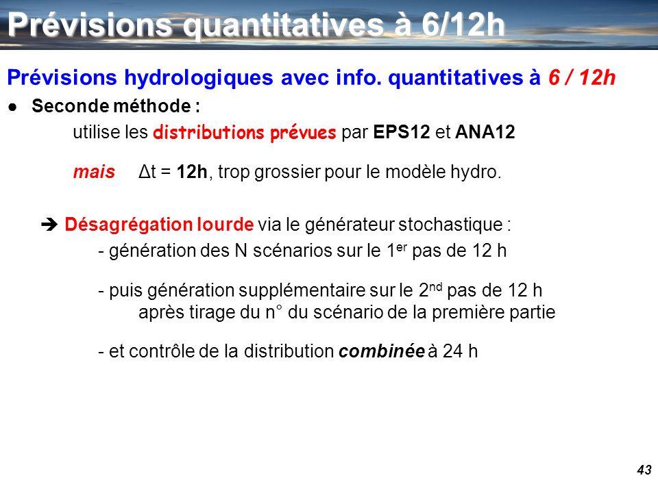 43 Prévisions hydrologiques avec info. quantitatives à 6 / 12h Seconde méthode : utilise les distributions prévues par EPS12 et ANA12 mais Δt = 12h, t