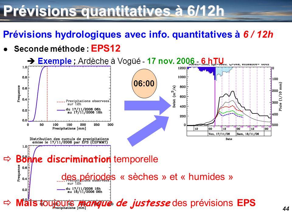 44 Bonne discrimination temporelle des périodes « sèches » et « humides » Mais toujours manque de justesse des prévisions EPS Prévisions quantitatives
