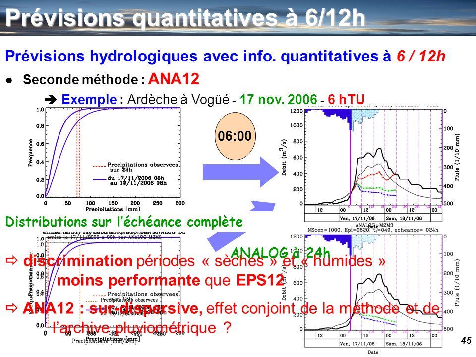 45 Distributions sur léchéance complète discrimination périodes « sèches » et « humides » moins performante que EPS12 ANA12 : sur-dispersive, effet co