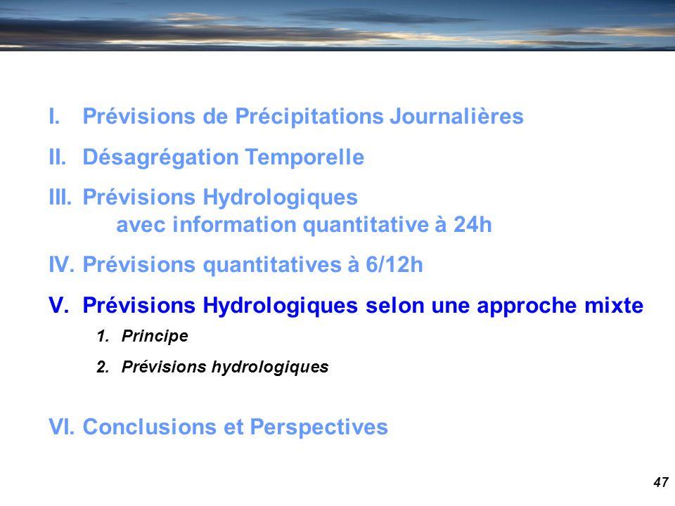 47 I.Prévisions de Précipitations Journalières II.Désagrégation Temporelle III.Prévisions Hydrologiques avec information quantitative à 24h IV.Prévisi