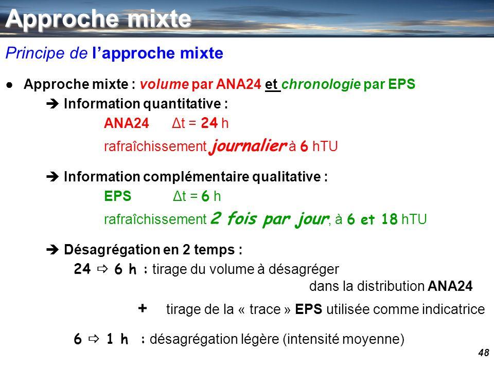 48 Principe de lapproche mixte Approche mixte : volume par ANA24 et chronologie par EPS Information quantitative : ANA24 Δt = 24 h rafraîchissement jo