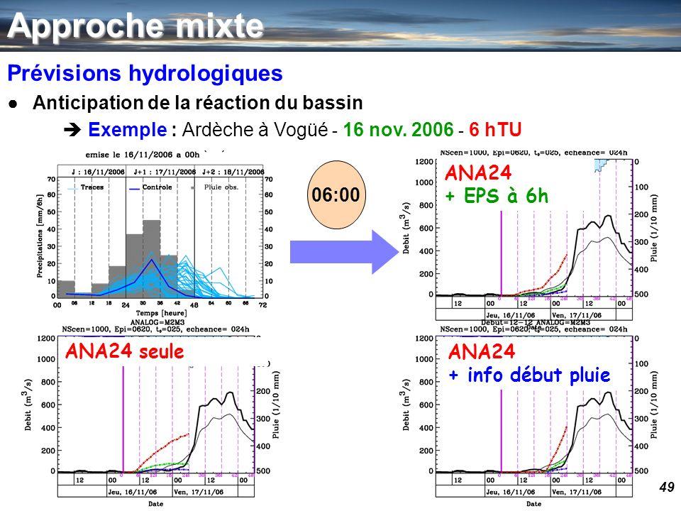 49 ANA24 + info début pluie ANA24 seule ANA24 + EPS à 6h Approche mixte Prévisions hydrologiques Anticipation de la réaction du bassin Exemple : Ardèc