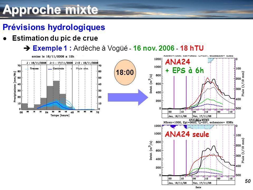 50 ANA24 + EPS à 6h ANA24 seule Approche mixte Prévisions hydrologiques Estimation du pic de crue Exemple 1 : Ardèche à Vogüé - 16 nov. 2006 - 18 hTU