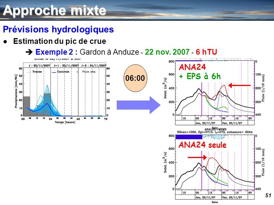 51 ANA24 + EPS à 6h ANA24 seule Approche mixte Prévisions hydrologiques Estimation du pic de crue Exemple 2 : Gardon à Anduze - 22 nov. 2007 - 6 hTU 0