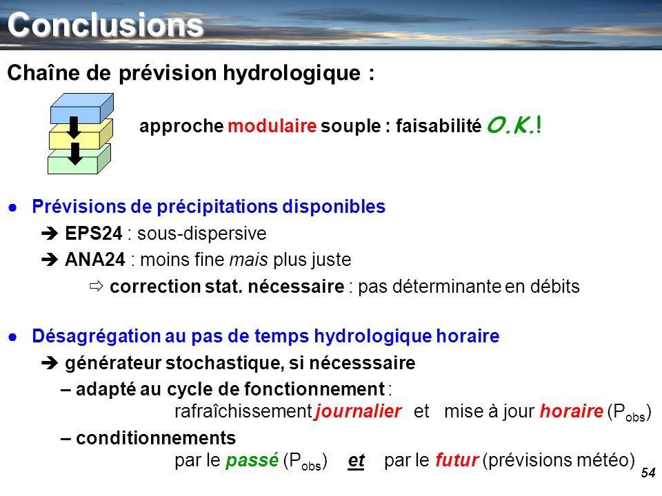 54Conclusions Chaîne de prévision hydrologique : approche modulaire souple : faisabilité O.K.! Prévisions de précipitations disponibles EPS24 : sous-d