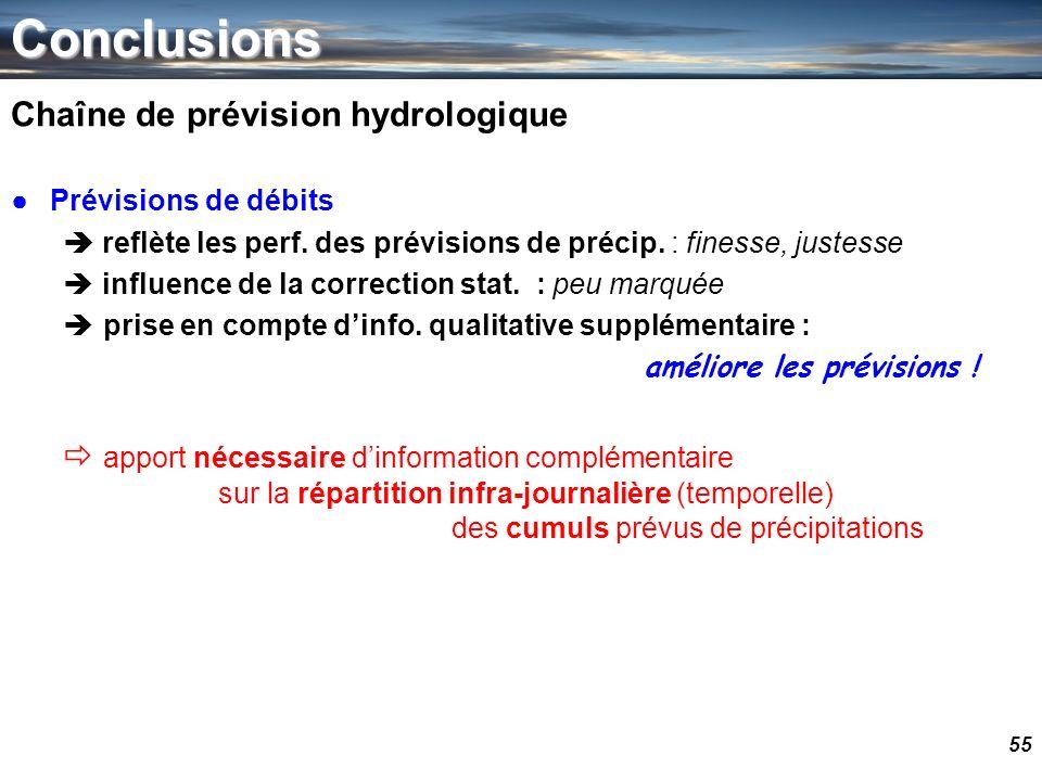 55Conclusions Chaîne de prévision hydrologique Prévisions de débits reflète les perf. des prévisions de précip. : finesse, justesse influence de la co