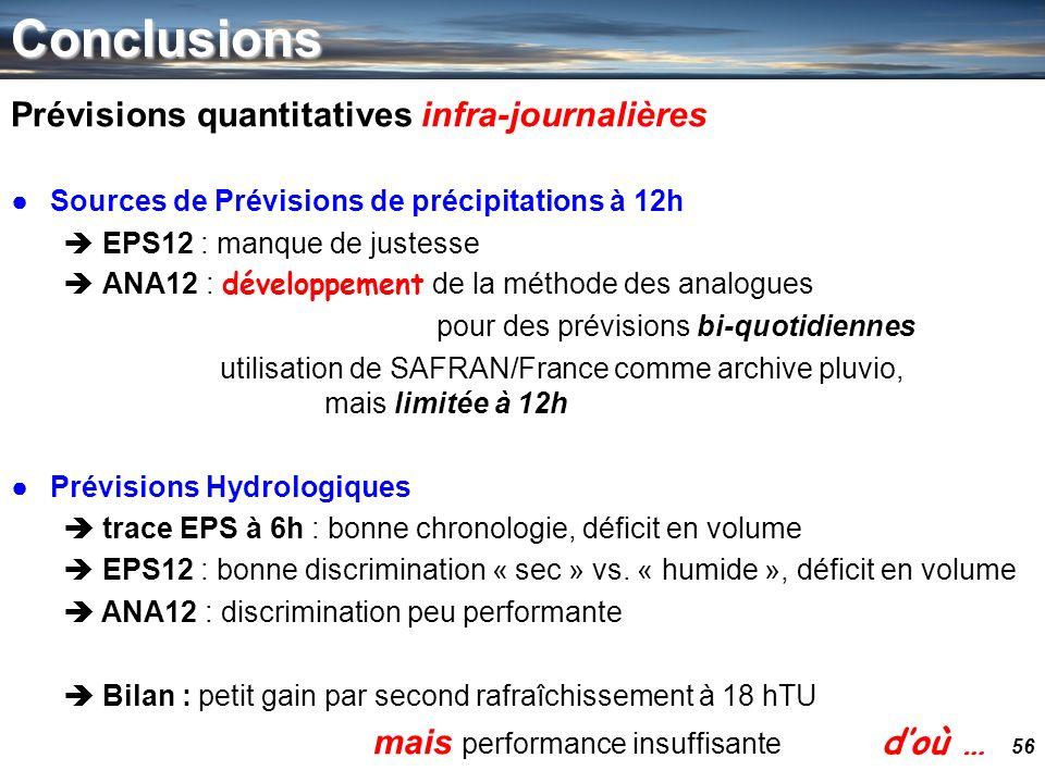 56Conclusions Prévisions quantitatives infra-journalières Sources de Prévisions de précipitations à 12h EPS12 : manque de justesse ANA12 : développeme