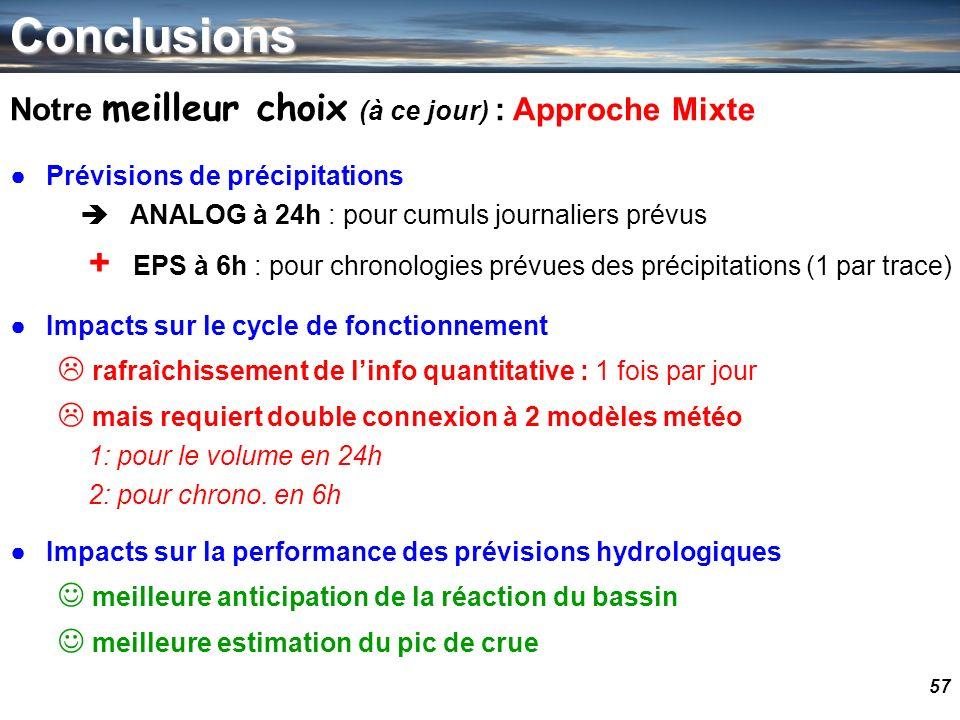 57Conclusions Notre meilleur choix (à ce jour) : Approche Mixte Prévisions de précipitations ANALOG à 24h : pour cumuls journaliers prévus + EPS à 6h