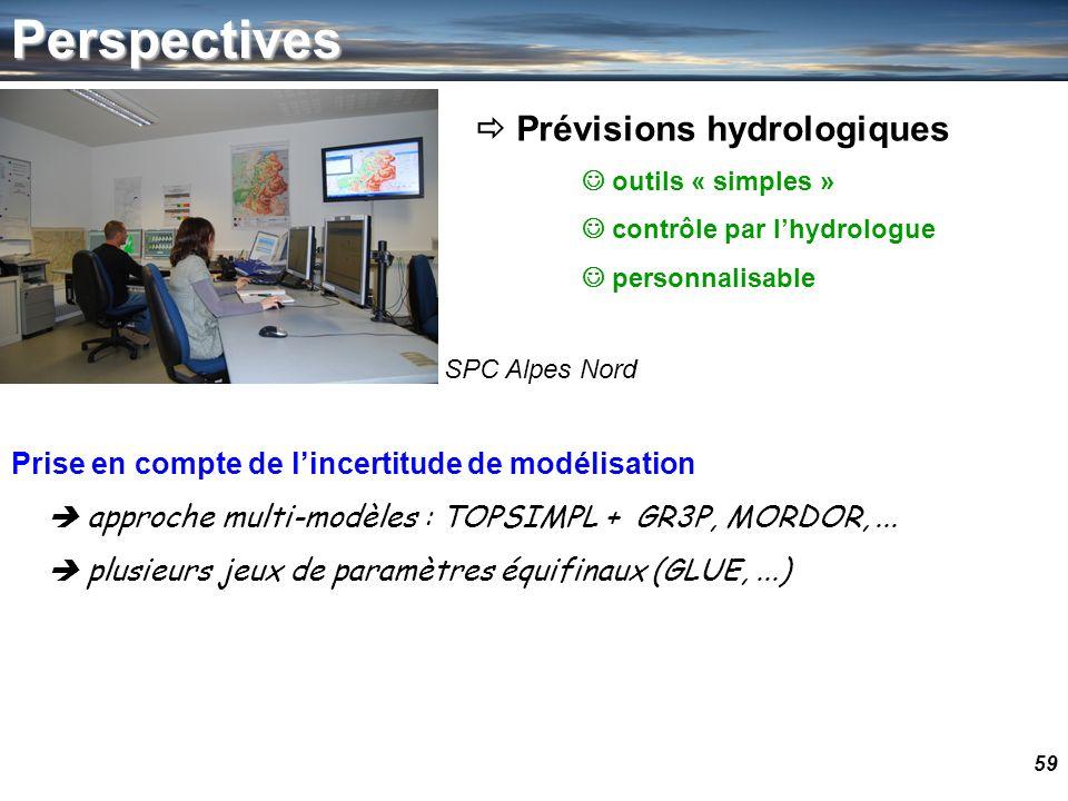 59Perspectives Prévisions hydrologiques outils « simples » contrôle par lhydrologue personnalisable Prise en compte de lincertitude de modélisation ap