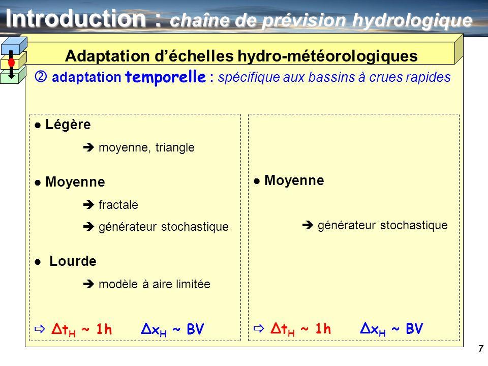 28 Prévisions hydro.