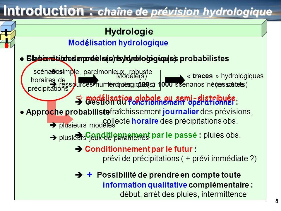 9 Introduction : chaîne de prévision hydrologique Modélisation hydrologique Elaboration de prévisions hydrologiques probabilistes Modèle(s) hydrologique(s) scénarios horaires de précipitations « traces » hydrologiques (en débits) « traces » hydrologiques synthèse par quantile synthèse par dépassement de seuil Hydrologie Q90 Q60 Q35 Pobs Pobs à venir Qobs Qsim(Pobs) trace