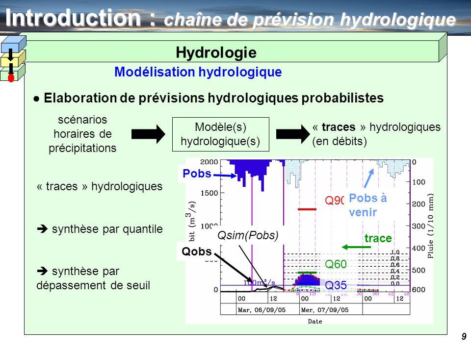 9 Introduction : chaîne de prévision hydrologique Modélisation hydrologique Elaboration de prévisions hydrologiques probabilistes Modèle(s) hydrologiq