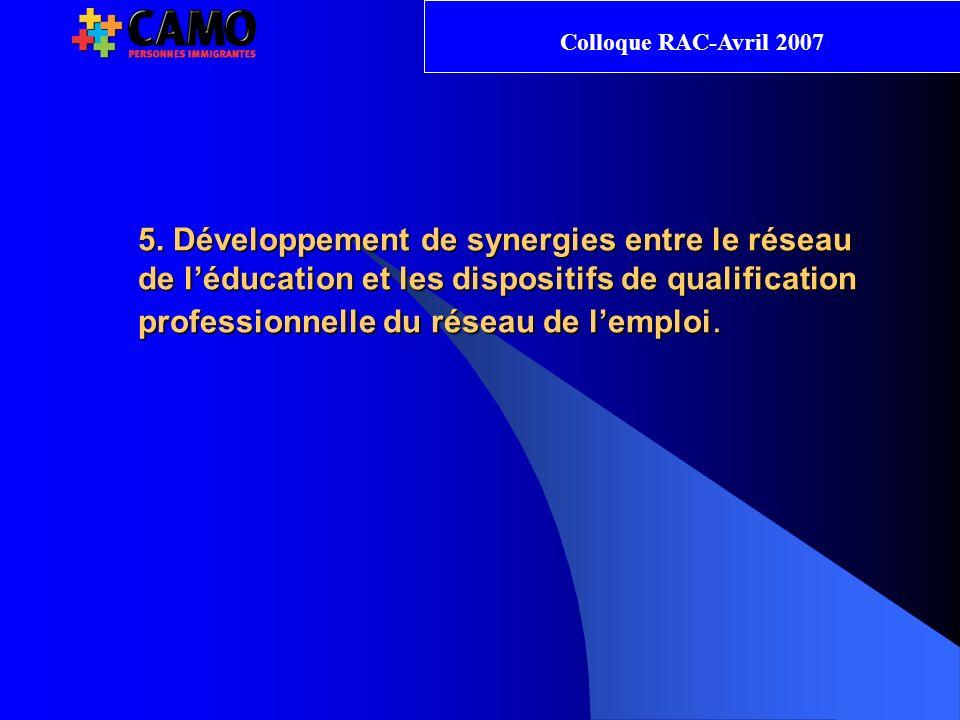 5. Développement de synergies entre le réseau de léducation et les dispositifs de qualification professionnelle du réseau de lemploi. Colloque RAC-Avr