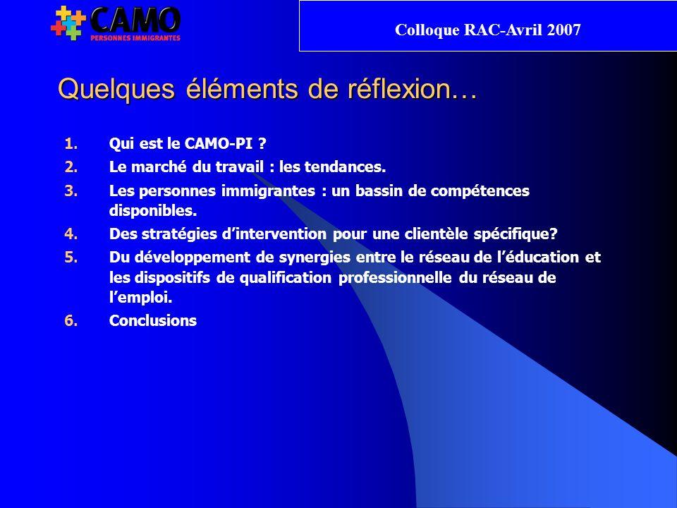 Quelques éléments de réflexion… 1.Qui est le CAMO-PI .
