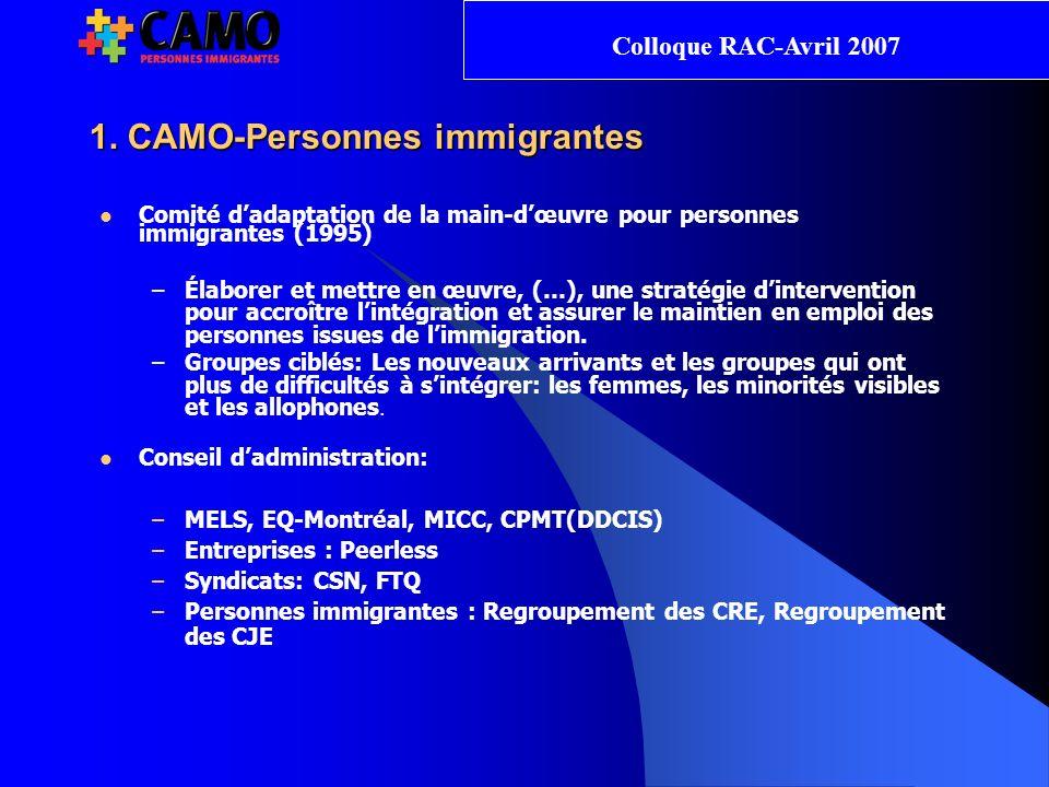 1. CAMO-Personnes immigrantes Comité dadaptation de la main-dœuvre pour personnes immigrantes (1995) –Élaborer et mettre en œuvre, (…), une stratégie