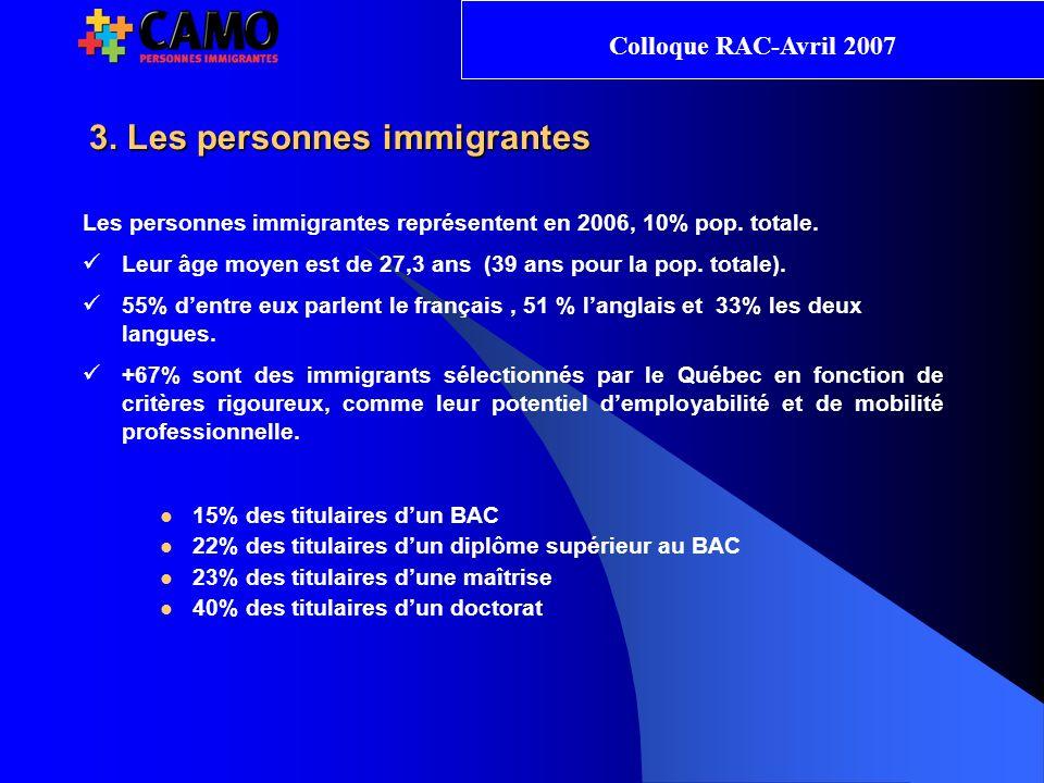3.Les personnes immigrantes Les personnes immigrantes représentent en 2006, 10% pop.