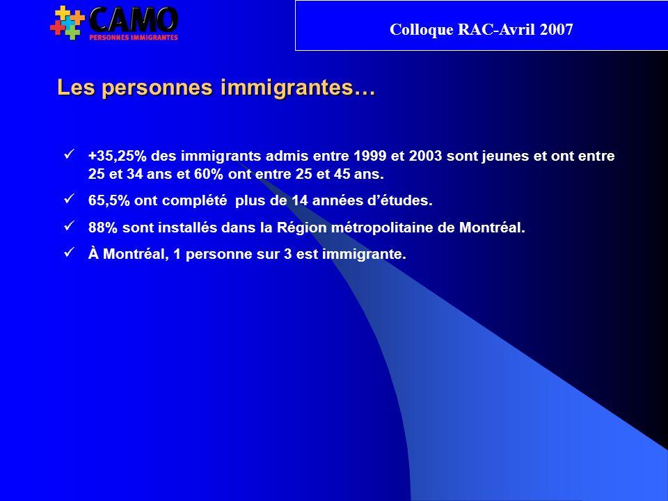 Les personnes immigrantes… +35,25% des immigrants admis entre 1999 et 2003 sont jeunes et ont entre 25 et 34 ans et 60% ont entre 25 et 45 ans.