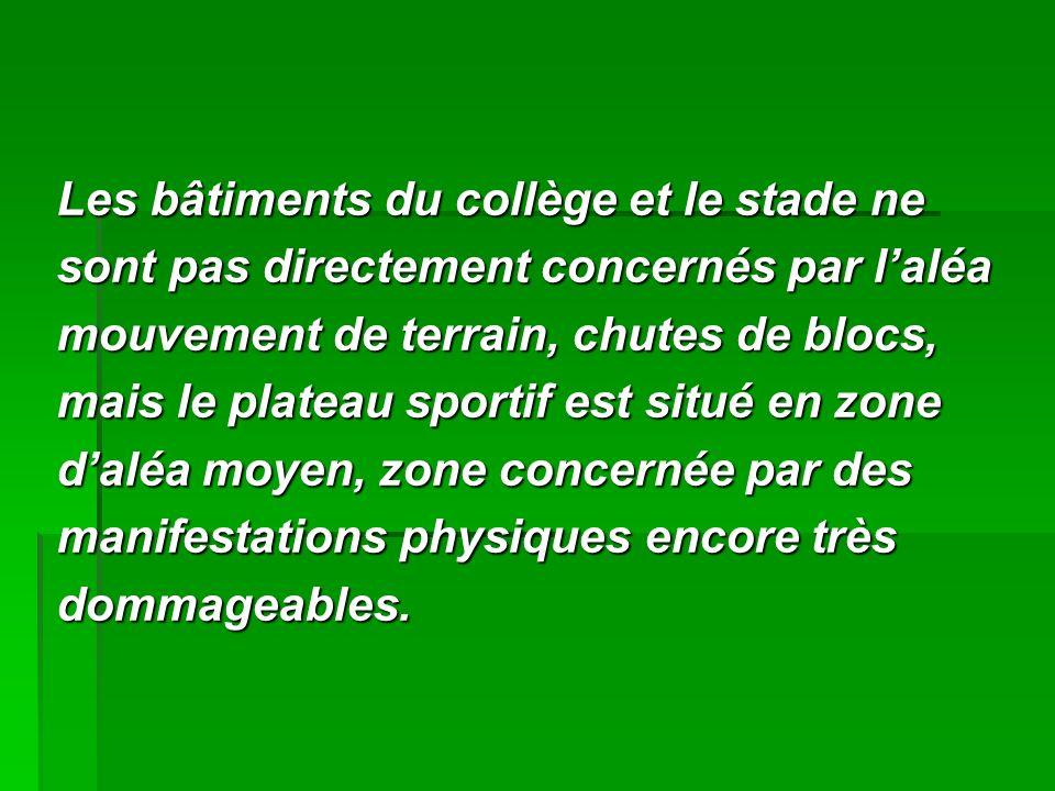Les bâtiments du collège et le stade ne sont pas directement concernés par laléa mouvement de terrain, chutes de blocs, mais le plateau sportif est si