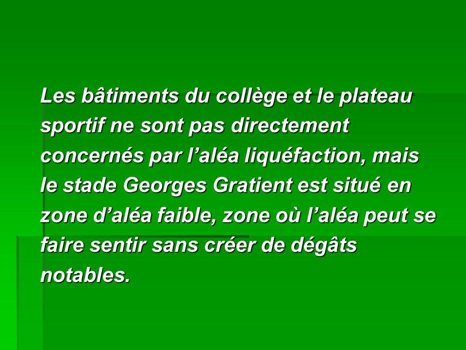 Les bâtiments du collège et le plateau sportif ne sont pas directement concernés par laléa liquéfaction, mais le stade Georges Gratient est situé en z