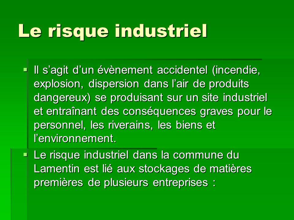 Le risque industriel Il sagit dun évènement accidentel (incendie, explosion, dispersion dans lair de produits dangereux) se produisant sur un site ind