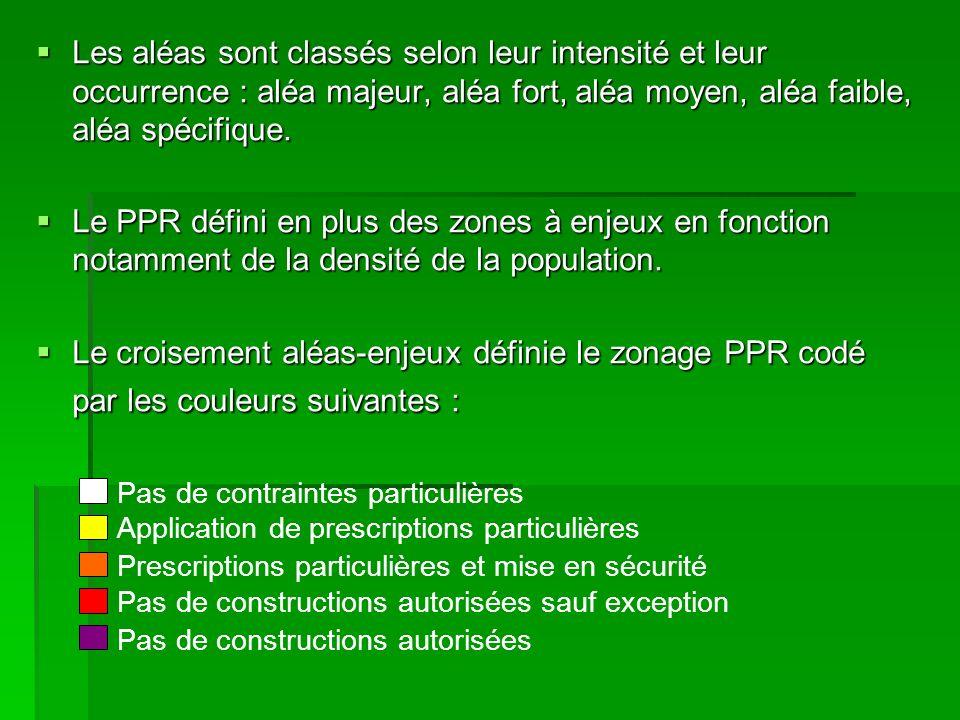 FICHE ACTION N°1 SÉISME FICHE ACTION N°1 SÉISME ACTIONRESPONSABLEINTERVENANT Activer le P.P.M.S.