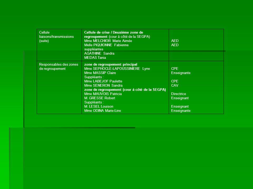 Cellule liaisons/transmissions (suite) Cellule de crise / Deuxième zone de regroupement (cour à côté de la SEGPA) Mme MELCHIOR Marie Aimée Melle PIQUI