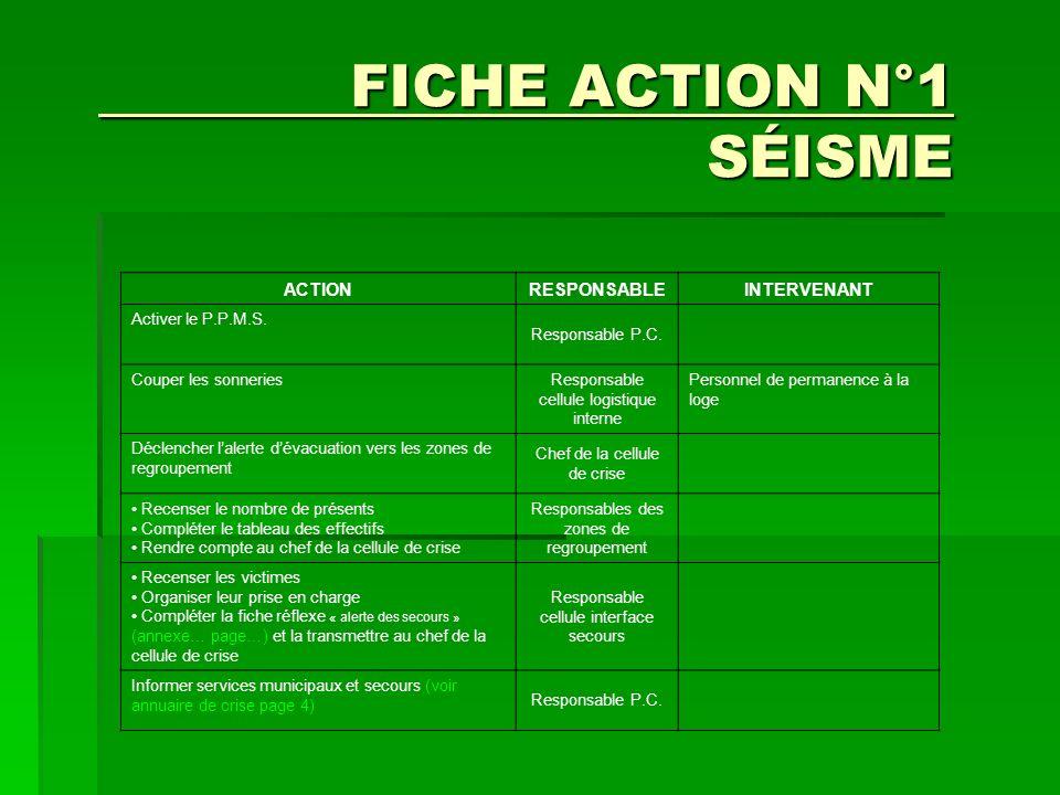 FICHE ACTION N°1 SÉISME FICHE ACTION N°1 SÉISME ACTIONRESPONSABLEINTERVENANT Activer le P.P.M.S. Responsable P.C. Couper les sonneries Responsable cel