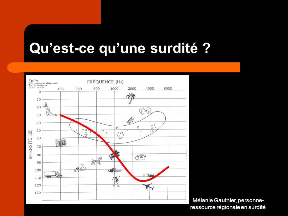 Mélanie Gauthier, personne- ressource régionale en surdité Quest-ce quune surdité ?