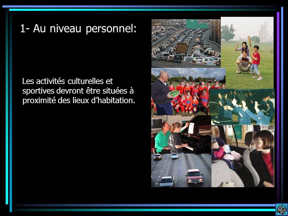 1- Au niveau personnel: Les activités culturelles et sportives devront être situées à proximité des lieux dhabitation.