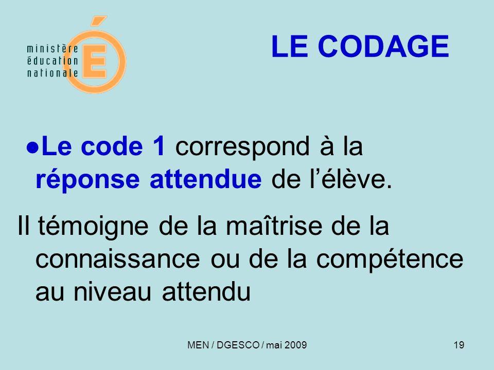 19 LE CODAGE Le code 1 correspond à la réponse attendue de lélève. Il témoigne de la maîtrise de la connaissance ou de la compétence au niveau attendu