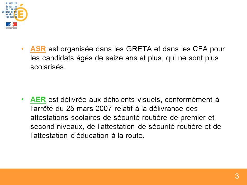 14 Préparation dune session dexamen Passage des informations –Lexaminateur reçoit du responsable pédagogique la liste des candidats et de leurs caractéristiques (niveau, modalité de passage, …).