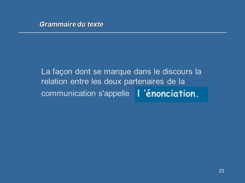 21 La façon dont se marque dans le discours la relation entre les deux partenaires de la communication s appelle...