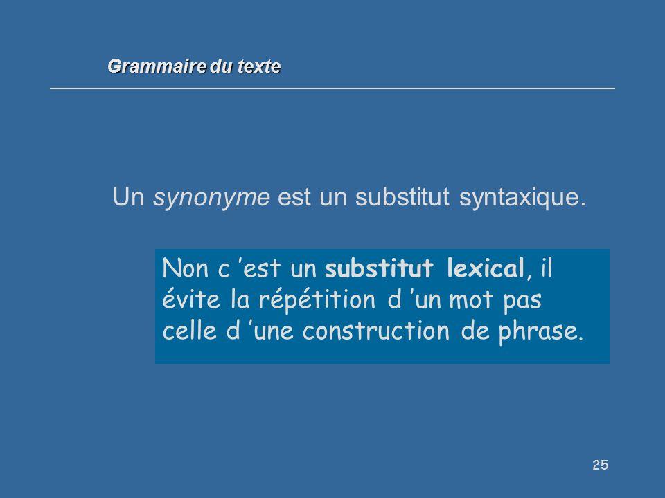 25 Un synonyme est un substitut syntaxique.