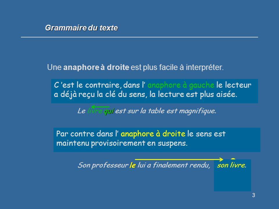 74 Le système qui efface les traces linguistiques des partenaires de la communication s appelle : énonciation...