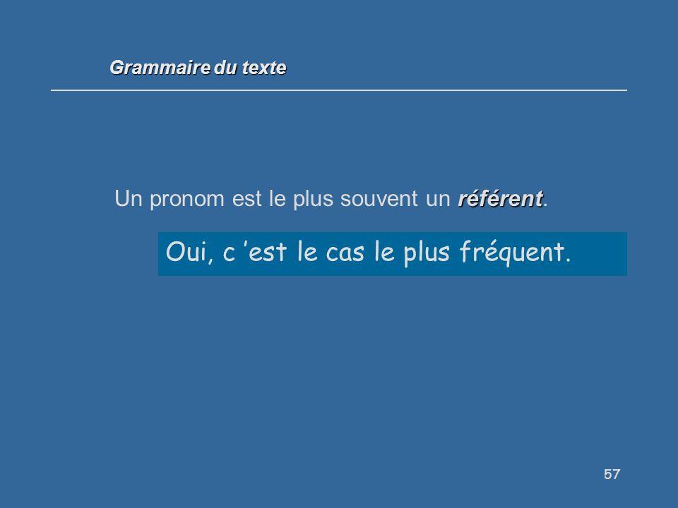 57 référent Un pronom est le plus souvent un référent.
