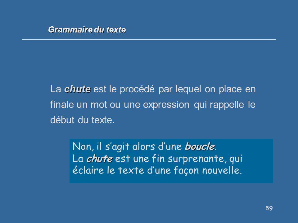 59 chute La chute est le procédé par lequel on place en finale un mot ou une expression qui rappelle le début du texte.