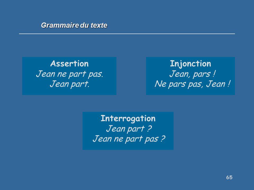 65 Grammaire du texte Interrogation Jean part .Jean ne part pas .