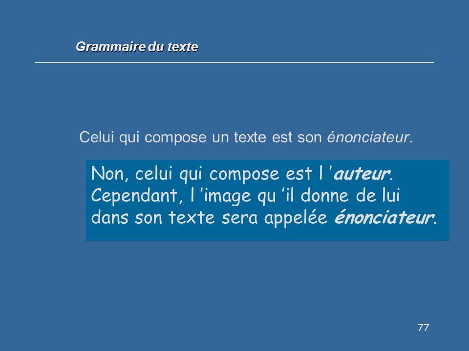 77 Celui qui compose un texte est son énonciateur.