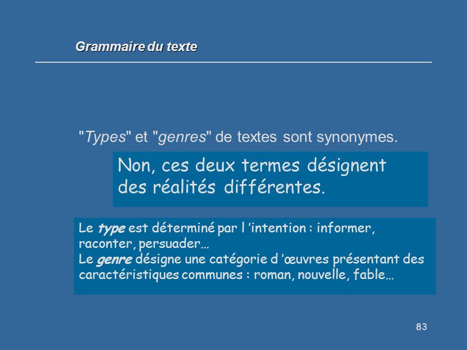 83 Types et genres de textes sont synonymes.Vrai / Faux .